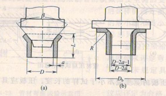圆管回转半径公式